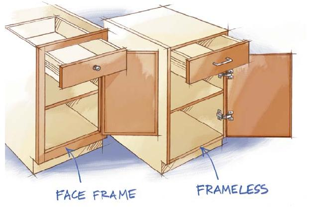 kitchen-cabinets-frame-comparison