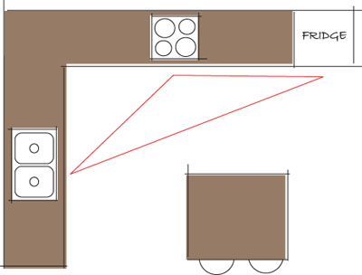 L Shaped Kitchen Lighting Plan