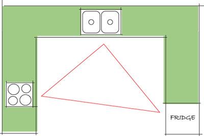 u-shape-plans-melbourne-kitchens